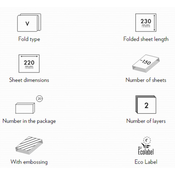 2-ply Grite Super 150V Compact, 150 pcs